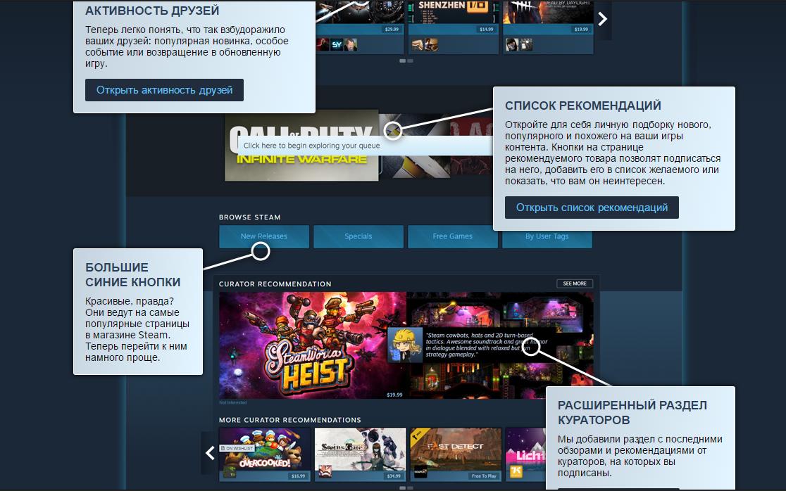 Скриншот нового обновления магазина Steam.